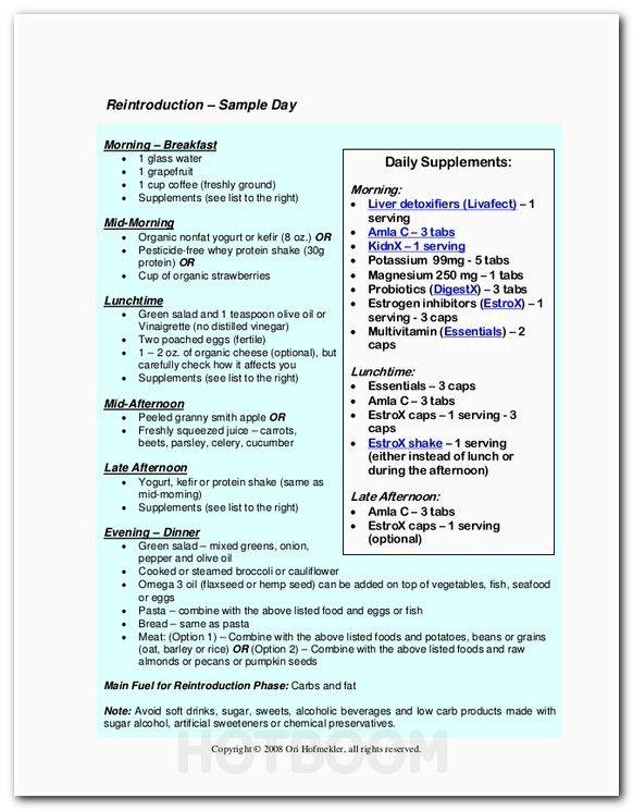 Age Woman Healthy Pregnancy Dinner Ideas Nutrition Food Chart