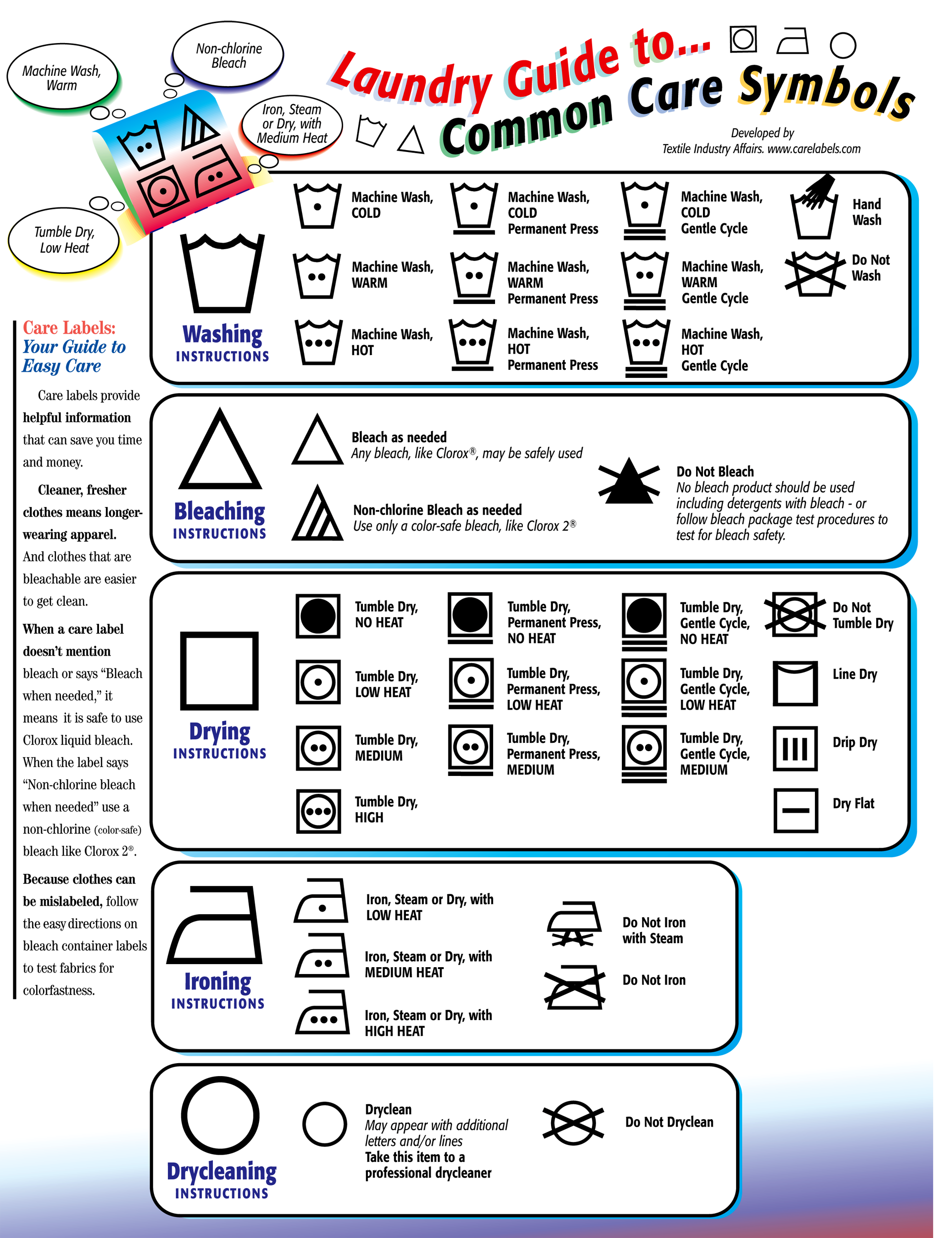 Laundry Guide To Common Care Symbols Care Labels