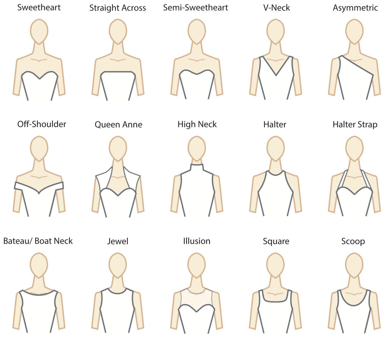 Decode the wedding dress necklines cuteness pinterest dress