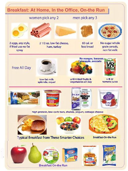 Breakfast on qsymia diet plan exercise diet pinterest weight 2 week diet plan breakfast on qsymia diet plan a foolproof science based system thats guaranteed to melt away all your unwanted stubborn body fat in ccuart Gallery