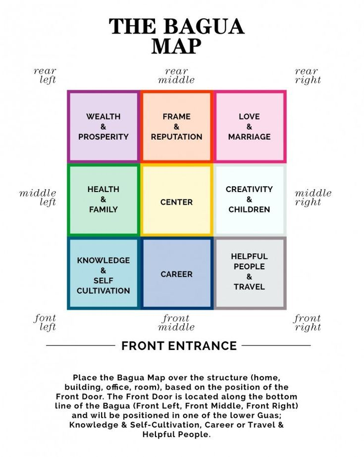 You Can Feng Shui Your Bedroom for Better