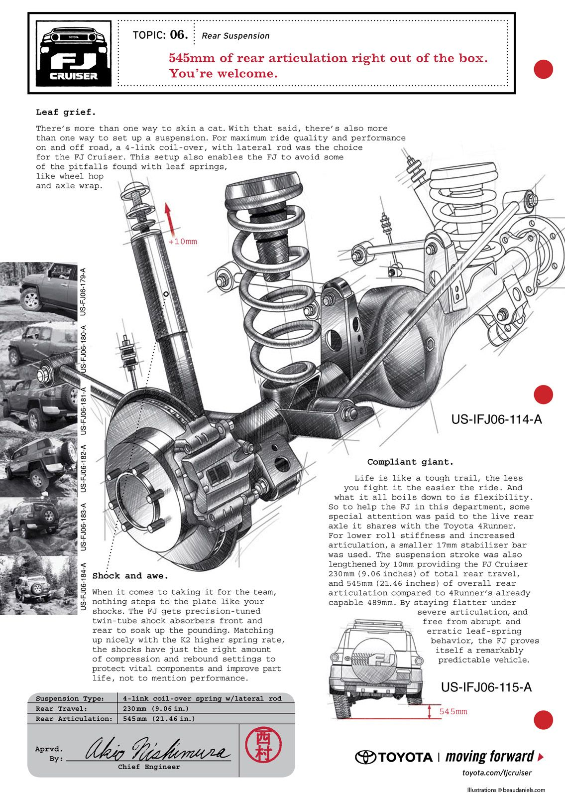 hight resolution of fj cruiser ads rear suspension technical illustration toyota fjfj cruiser ads rear suspension technical illustration