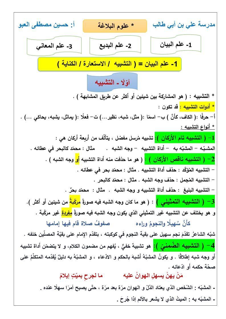 اللغة العربية ملخص علوم البلاغة للصف الثاني عشر Periodic Table