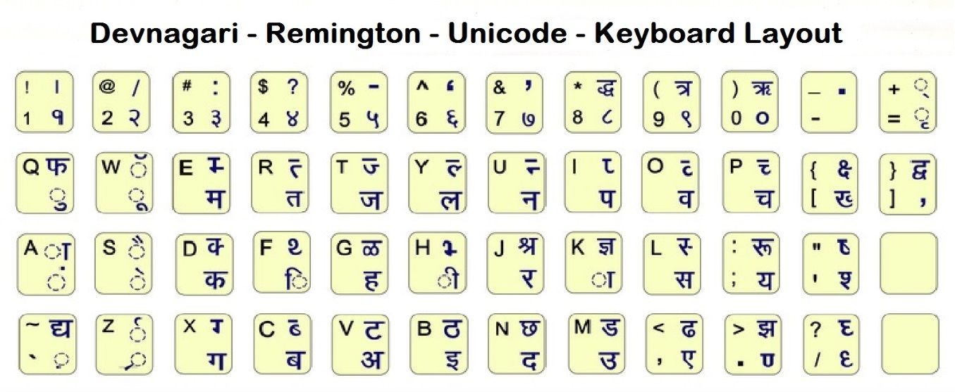Image result for hindi english typing keyboard kruti dev