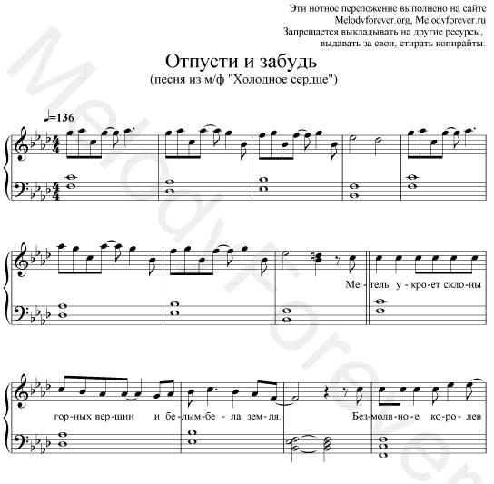 вальс из анастасии ноты для фортепиано