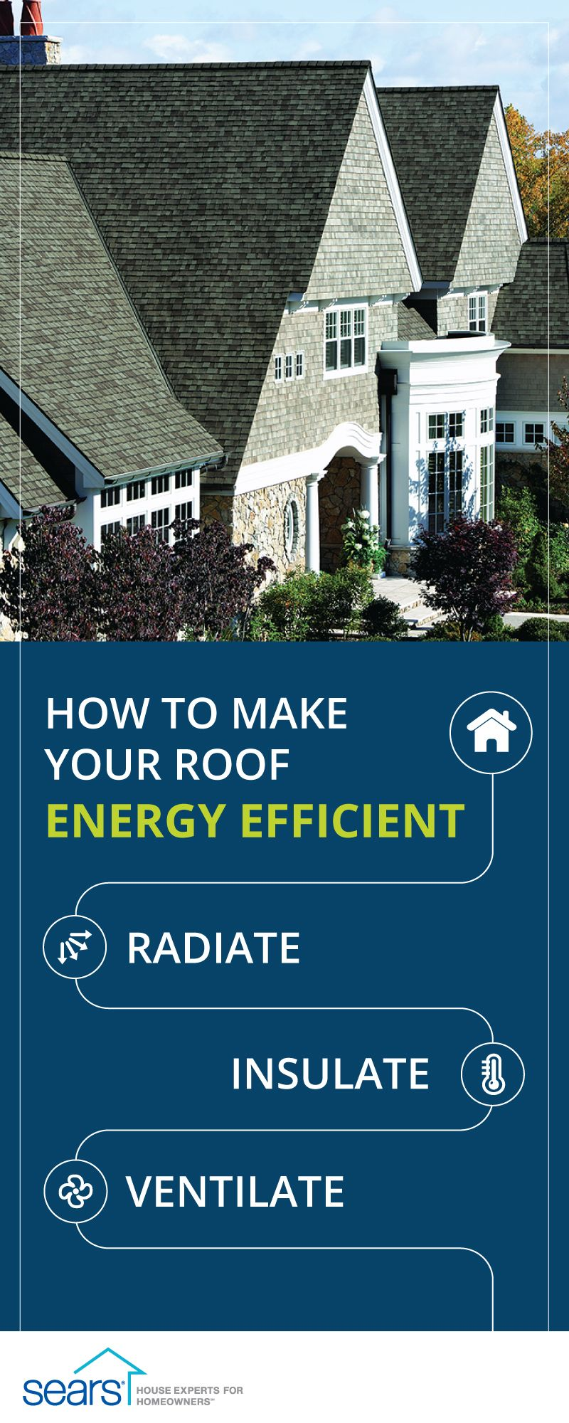 Energy Efficient Roofing Can Help Maintain Optimal Indoor Temperature Not To Mention Ke Energy Efficient Roofing How To Increase Energy Energy Efficient Homes