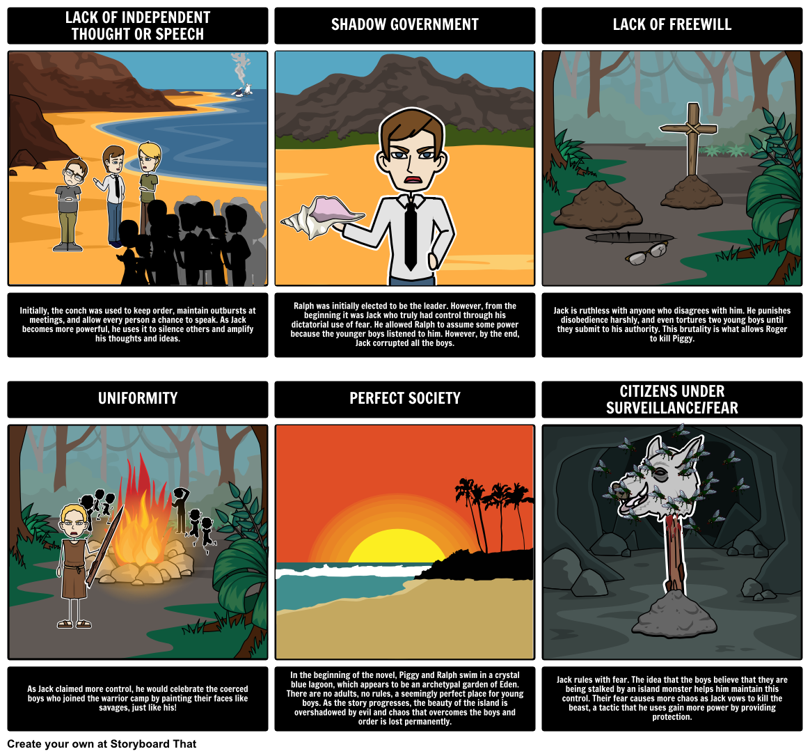 """elements of a dystopian lifestyle in the book lord of the flies by william golding Secondary english language learning resources  the text gives a summary of william golding 's novel """"lord of the flies""""  of george orwell's dystopian."""