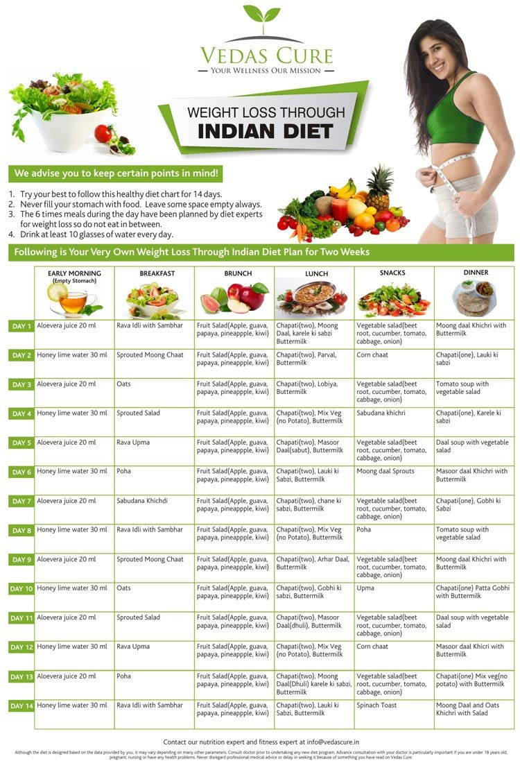 diet chart for obese diabetic patient