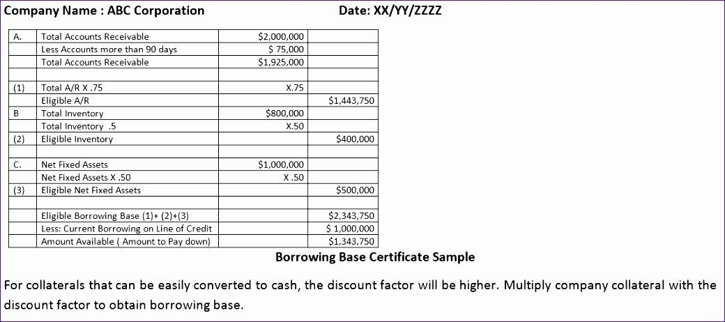 Borrowing Base Certificate Template Excel Inspirational 11 Inventory Templates Excel Exceltemplates Exceltemplates The Borrowers Certificate Template Excel