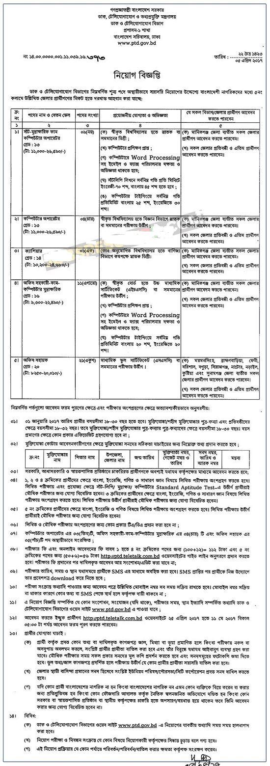 desh Ministry of Posts and Telecommunications Job Circular ... on