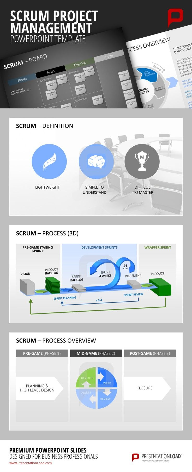 Scrum Project Management Powerpoint Templates #presentationload  Http://www.presentationload.com