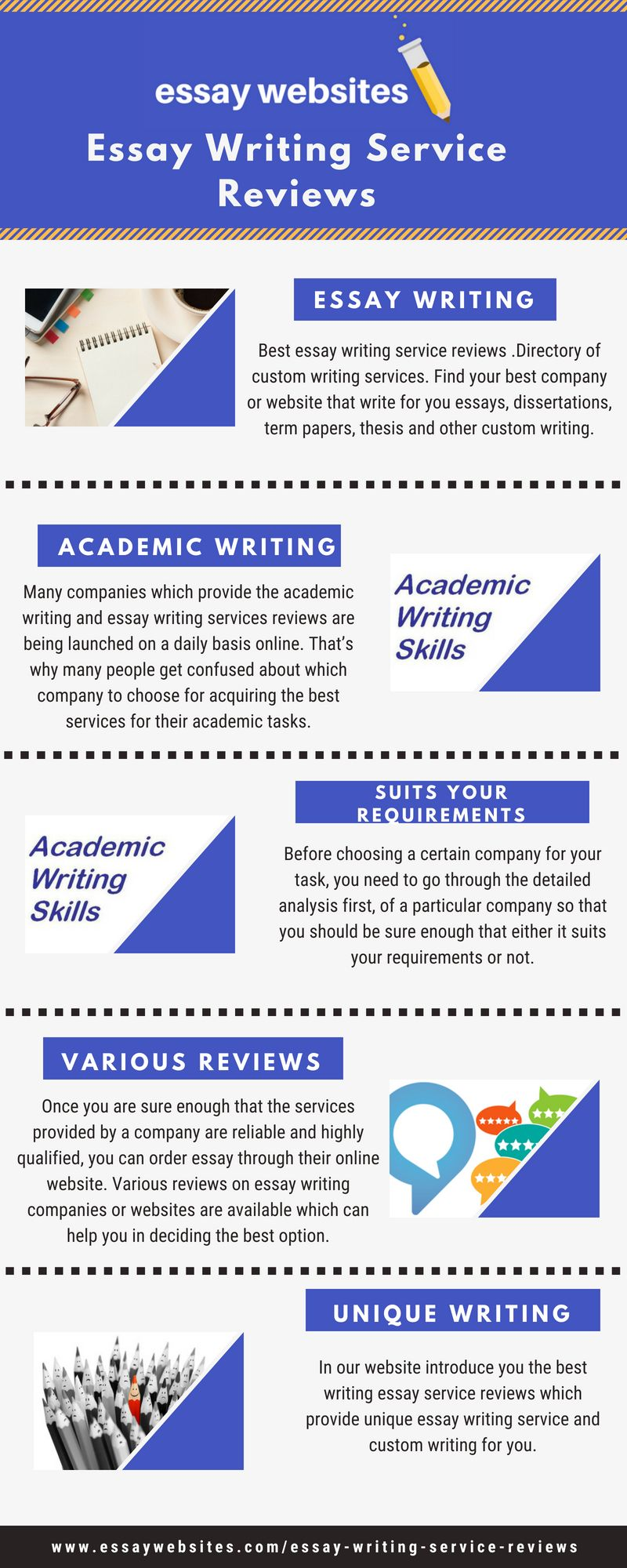 Buy Essays Papers Find Where To Buy Cheap Essay Writing Service From Top  Essay Websites  You Can Business Essay Example also Apa Essay Paper Pin By Brittany Rubio On Brittany Rubio  Pinterest  Brittany  Locavores Synthesis Essay
