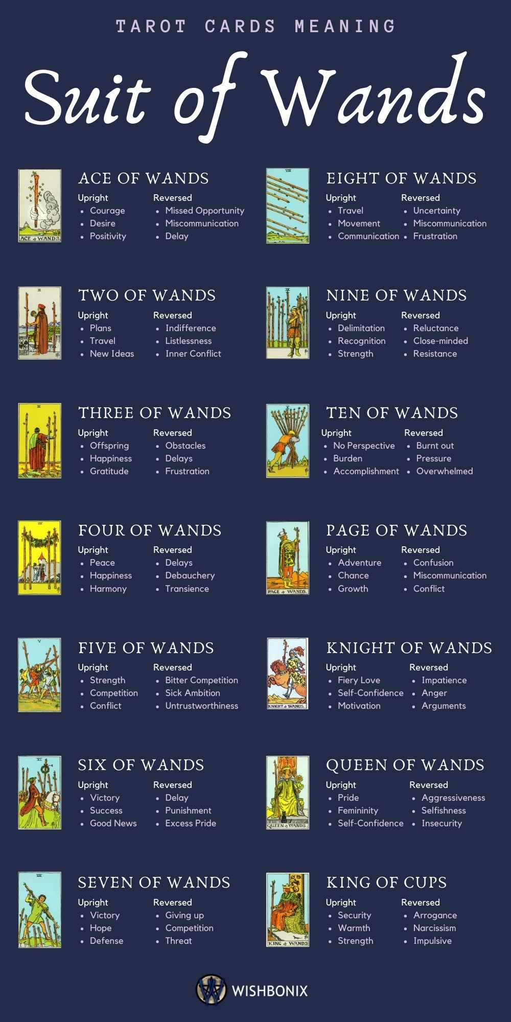 The Suit of Wands - Tarot Cards Meaning