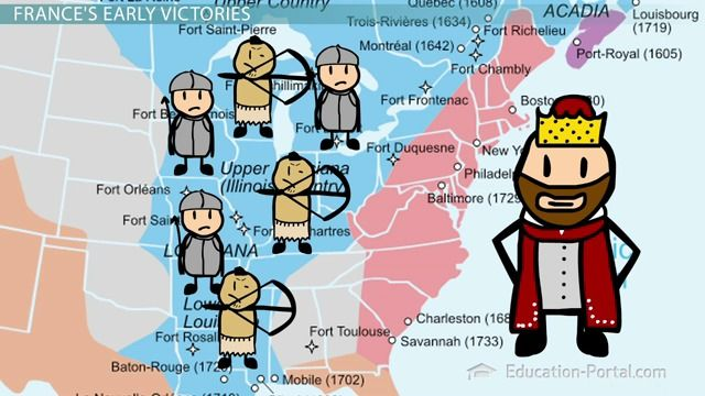 The French and Indian War: Causes, Effects & Summary - Video