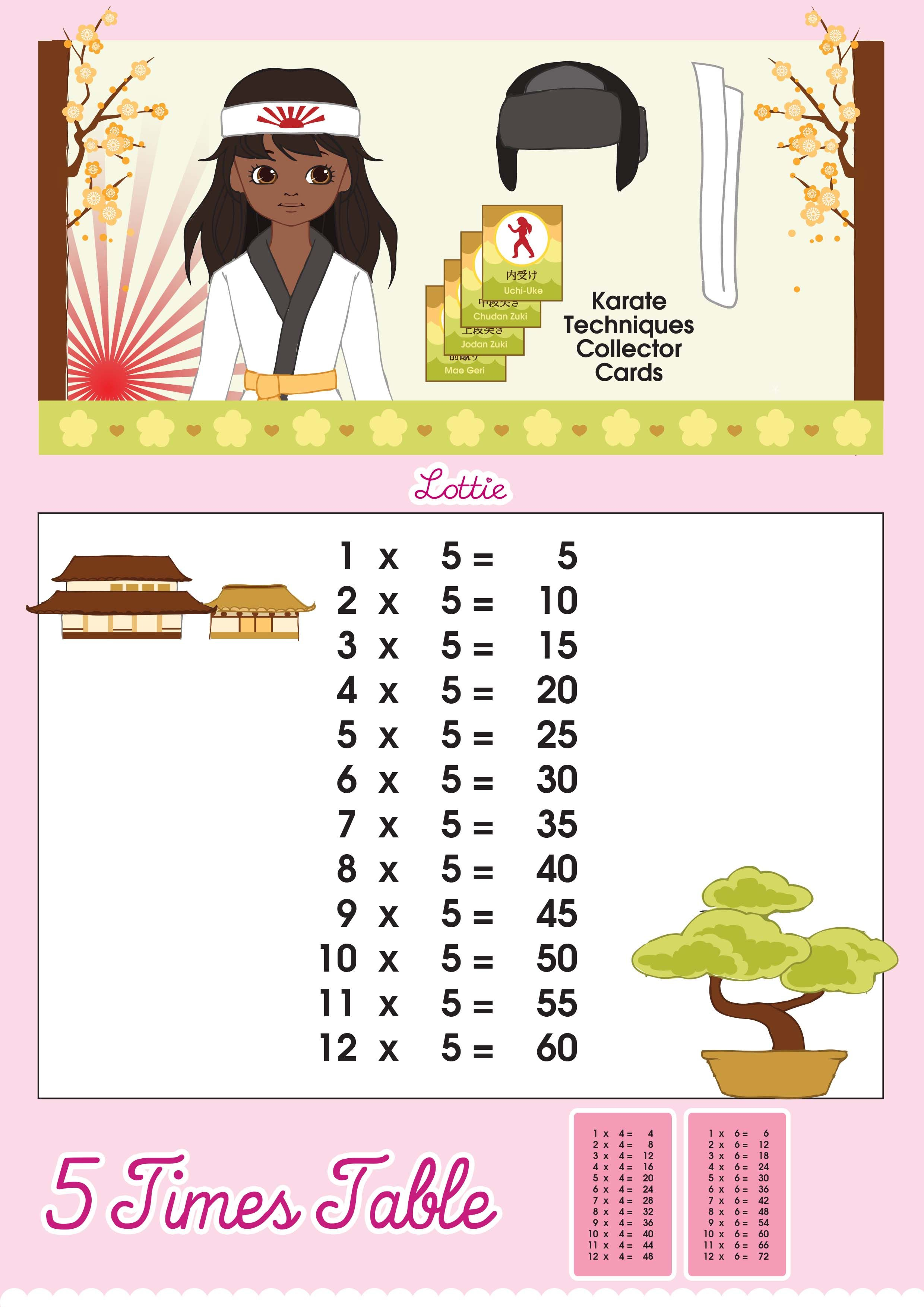 5 Times Table Multiplication Chart