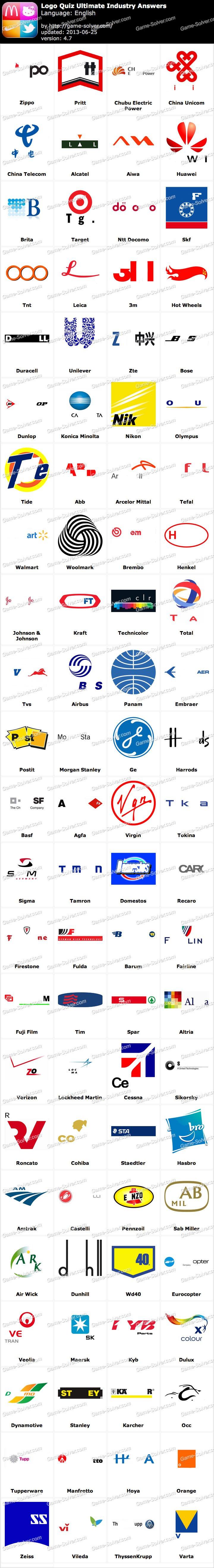 Logo Quiz Ultimate Industry Answers Logo quiz