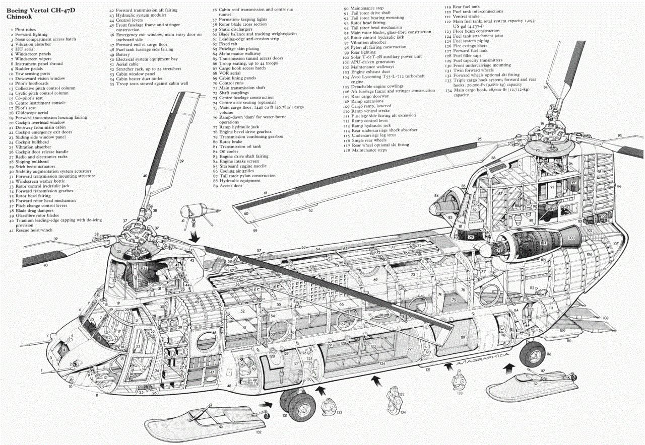 Chinook Helicopter Diagram Schematic Glossy Poster Picture Photo Blueprint  3041 #ebay #Home & Garden