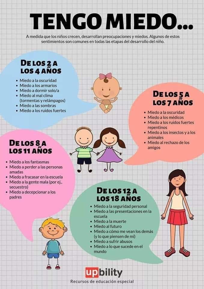Salud Mental Educacion Emocional Infantil Autoestima Para Niños Educacion Emocional
