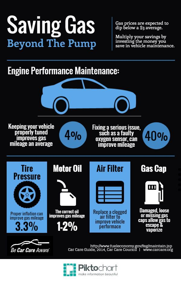 6 Best Tips To Improve Fuel Consumption Car Facts Top How