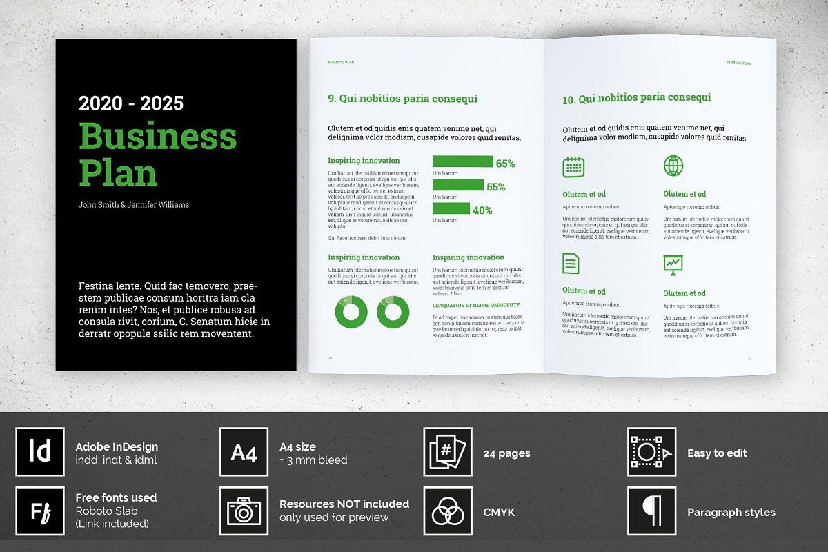 Business plan layout in 2020 Business plan layout
