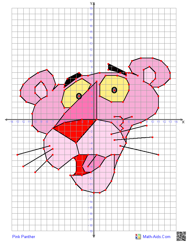 Quadrant Graphing Characters Worksheets What The What Its Like