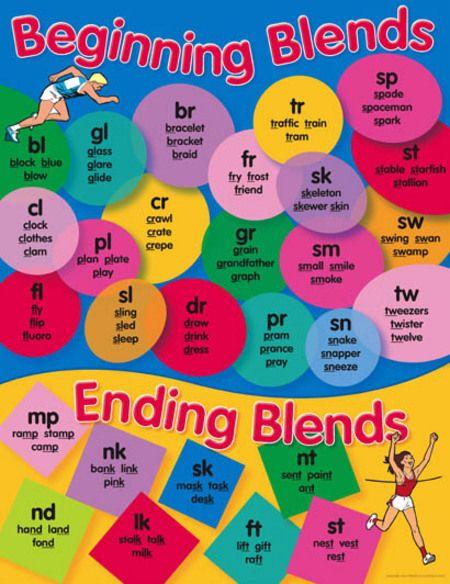 pin on language arts