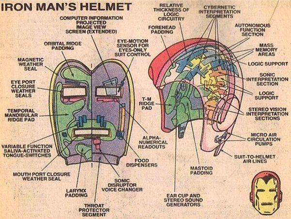 How Iron Man's Helmet and Armor Work | Diagrams | Iron Man