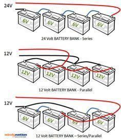 Sizing A Solar System And Wiring Your Battery Bank Solar Power System Diy Solar Alternative Energy