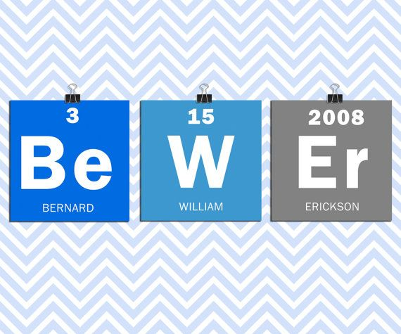 Childs name element nursery printable set of 3 personalized hey i found this really awesome etsy listing at https urtaz Images