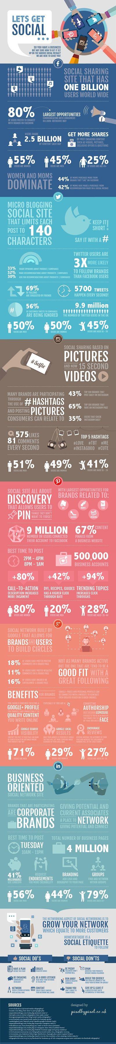 Social -media -infographic