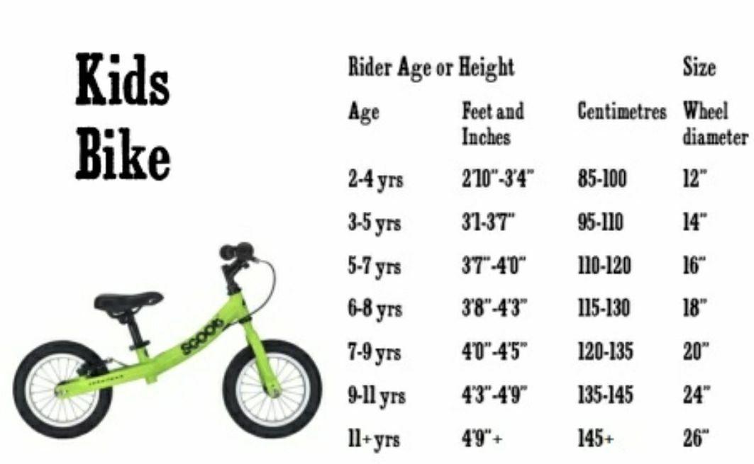 Kids Bike Size Guide Bmx Bikes Kids Bike Sizes Bmx Bicycle