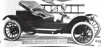1914 Business Roadster Automobile Early American Electric Cars