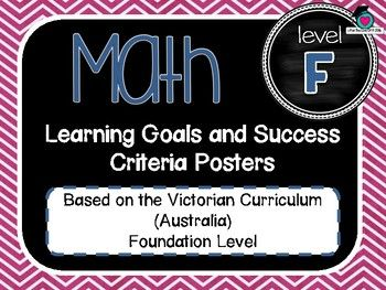 VICTORIAN CURRICULUM UPDATED TO VERSION 8.3 Foundation All MATHEMATICS Learning Goals Success Criteria! VICTORIAN CURRICULUM This packet has all the posters you will need to display the learning goals for the whole year: Foundation VICTORIAN Curriculum MATHEMATICS - NUMBER