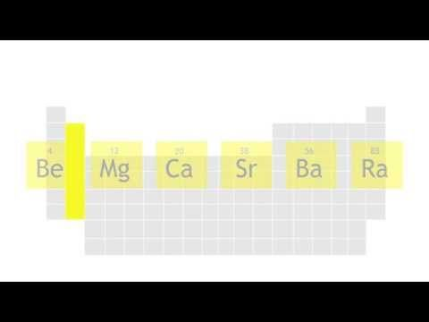 group 2 alkaline earth metals chemistry for all the fuse group 2 alkaline earth metals chemistry for all the fuse school youtube urtaz Image collections