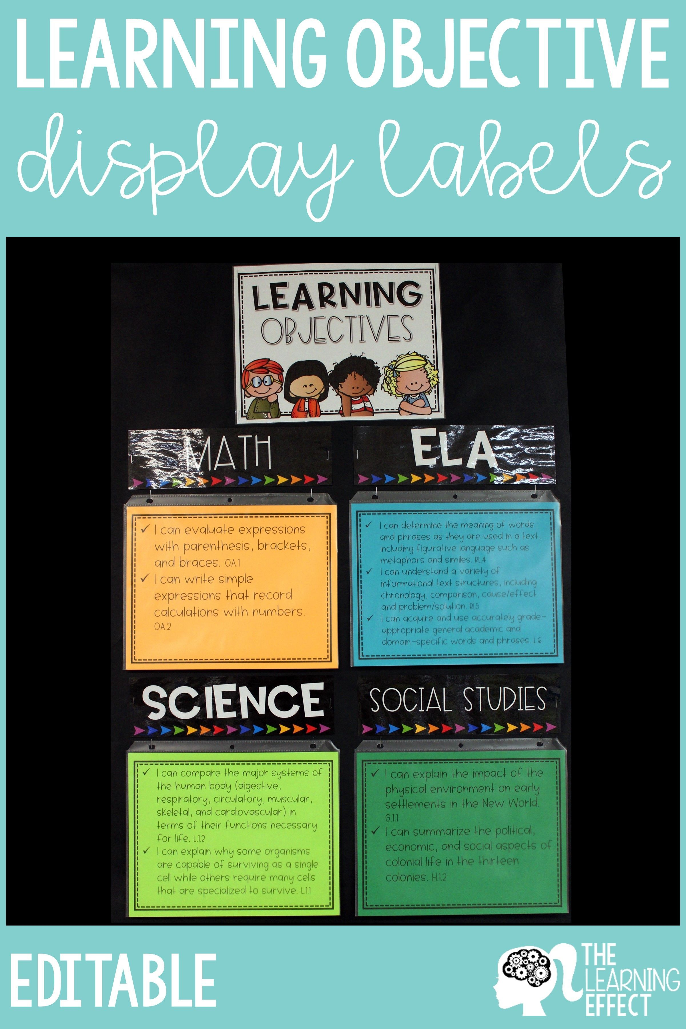 Create A Useful Learning Objectives Display For Your Classroom These Printable Headers Are Learning Objectives Display Learning Objectives Objectives Display How to write learning objectives