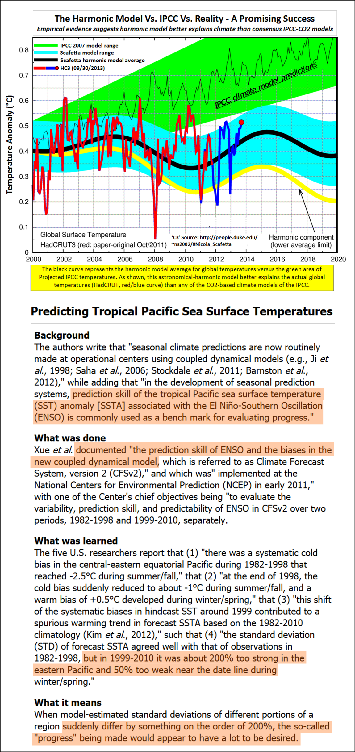 Climate Models Cannot Predict Enso Sea Surface