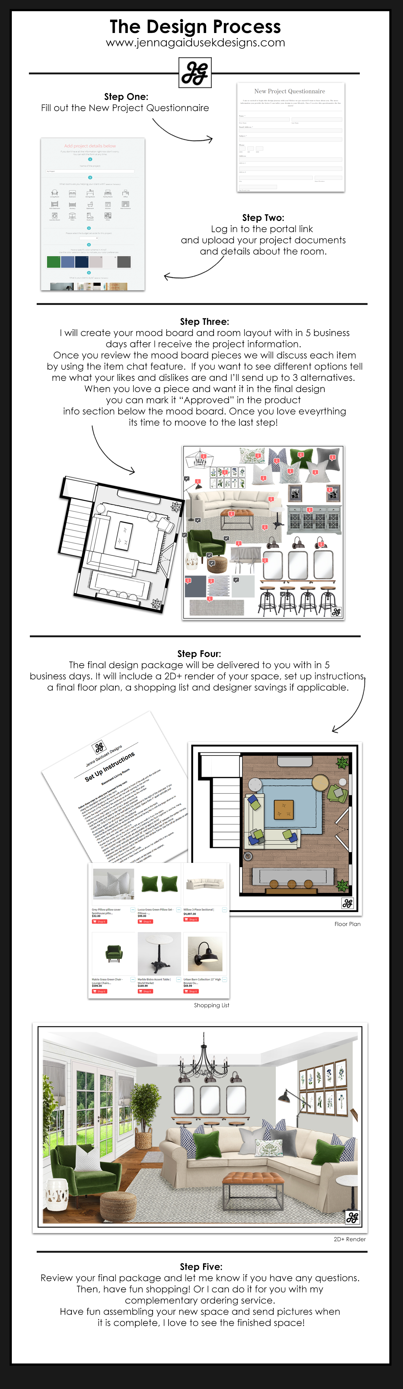 How online interior design works | Online interior design ...