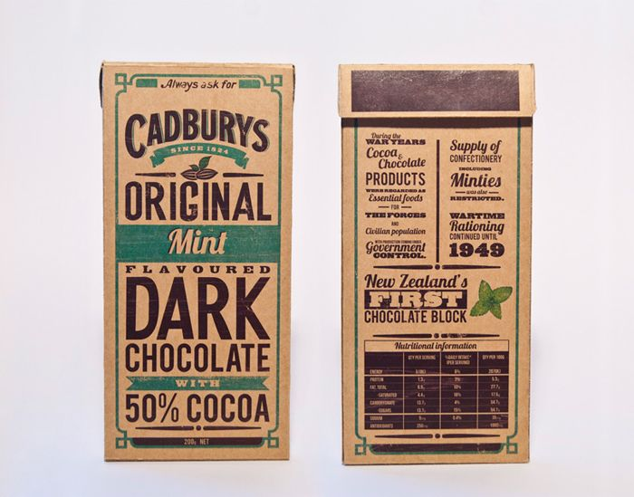 50 Superb Examples of Vintage Package Designs Used for Modern ...
