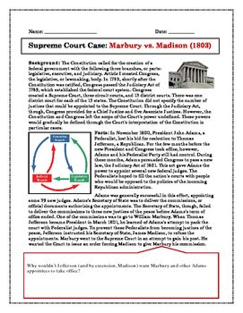 Get My Popular Supreme Court Case Studies In One Bundle And Save A