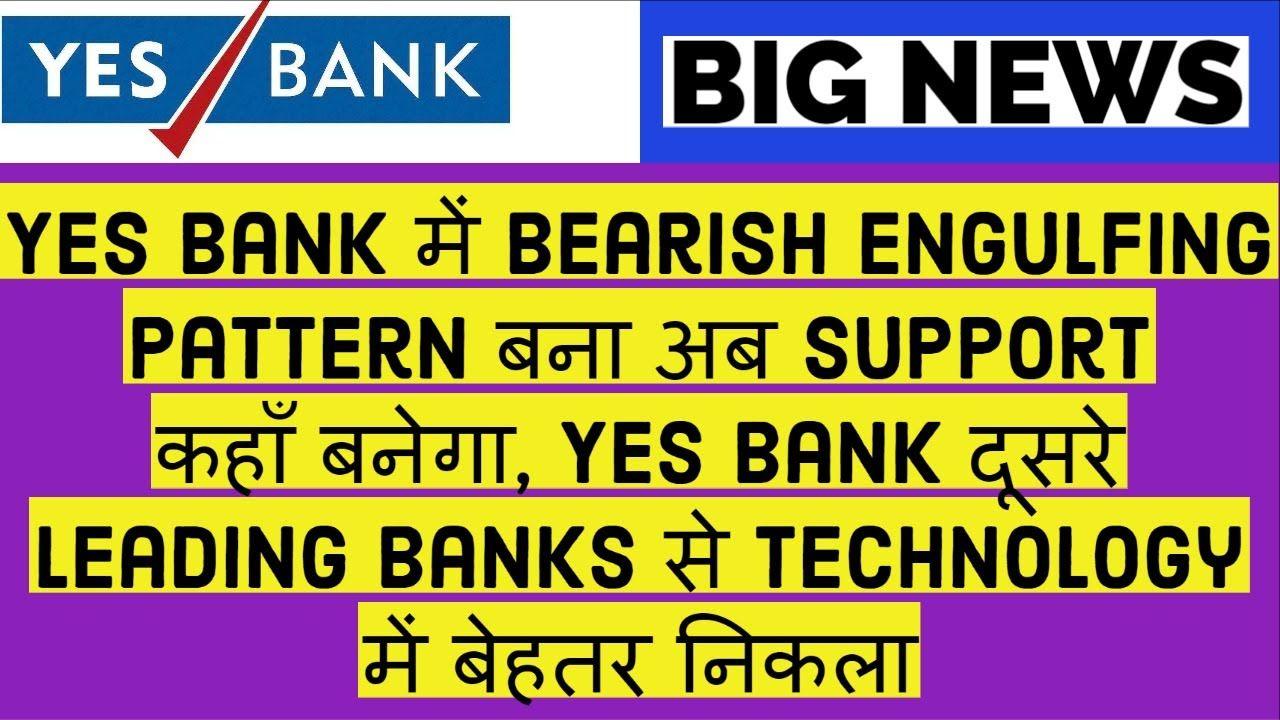 Pin on Stock market News