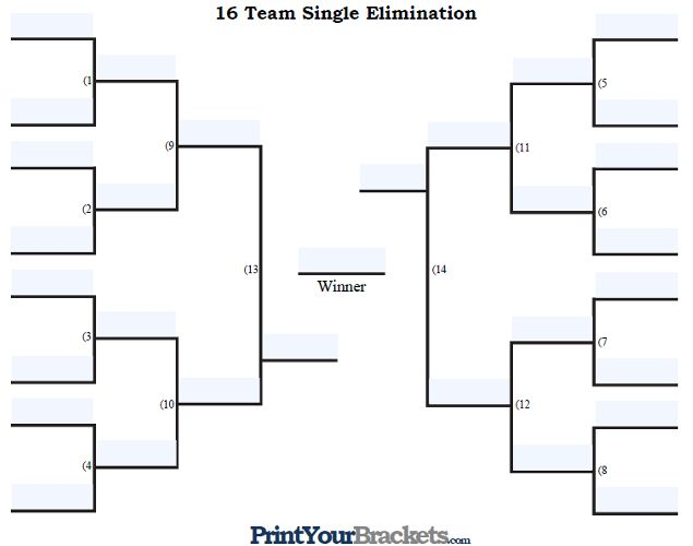 Fillable 16 team single elimination tournament bracket for Game brackets templates