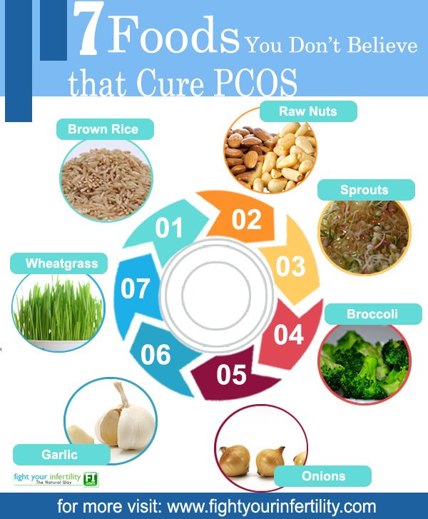 4 Top Foods To Include In Your Diet During PCOD