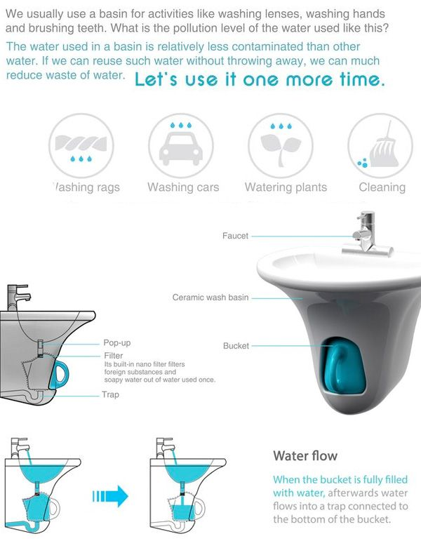 Ponding is a washbasin that allows you to recycle the basin water in a much easier manner. A strategically placed jug right below the basin is what does the trick.