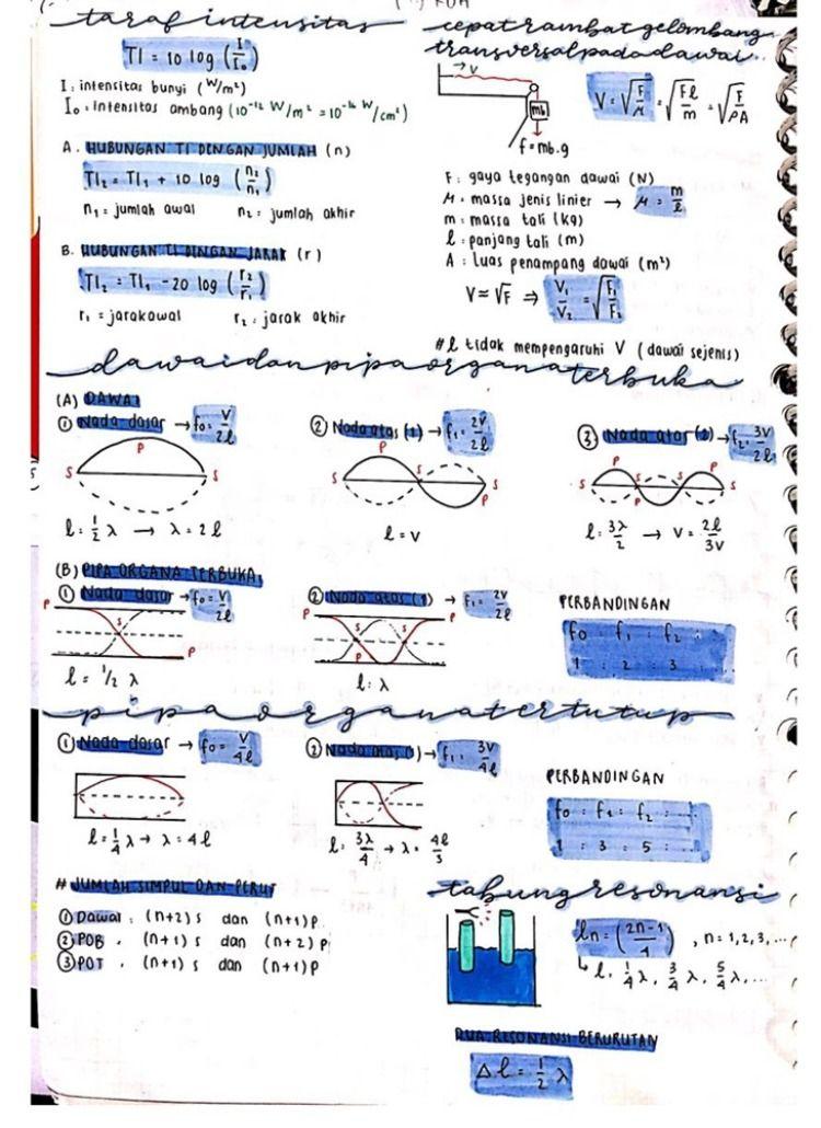 Tulisan Fisika Aesthetic