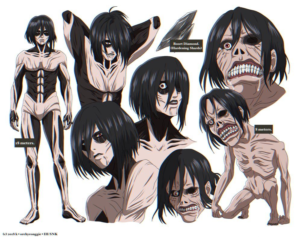 AOT/SNK OC [ Reference  ] - Rogue Titan  by orehyeonggie | attack on