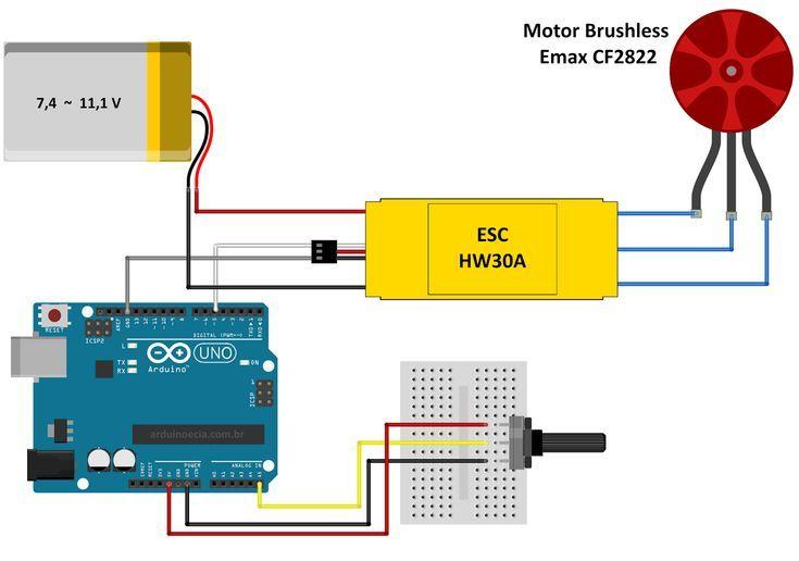 Como ligar um motor brushless ao Arduino  Tecnologia
