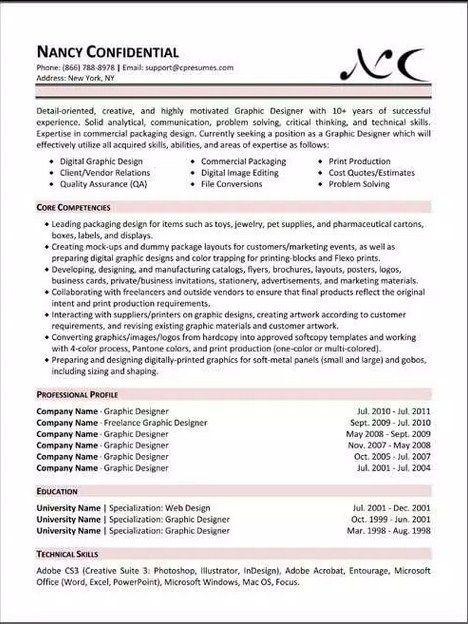 Best Resume Template Forbes Simple Resume Template Functional Resume Samples Resume Skills