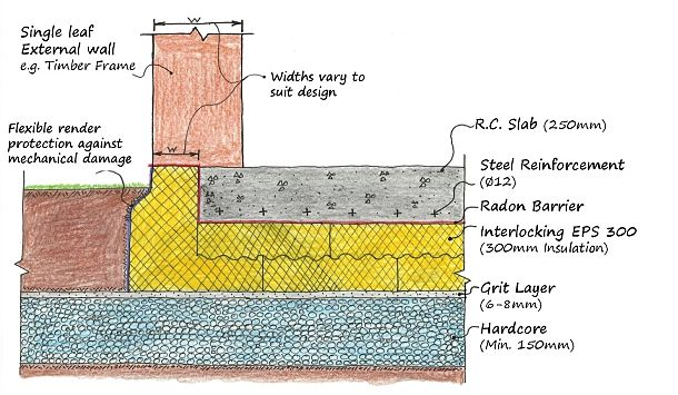 Isoquick1 opt insulation pinterest insulation for Types of slabs for house