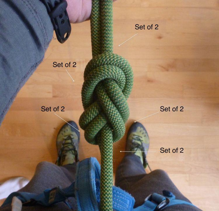 FigureEight FollowThrough How to Tie a FigureEight