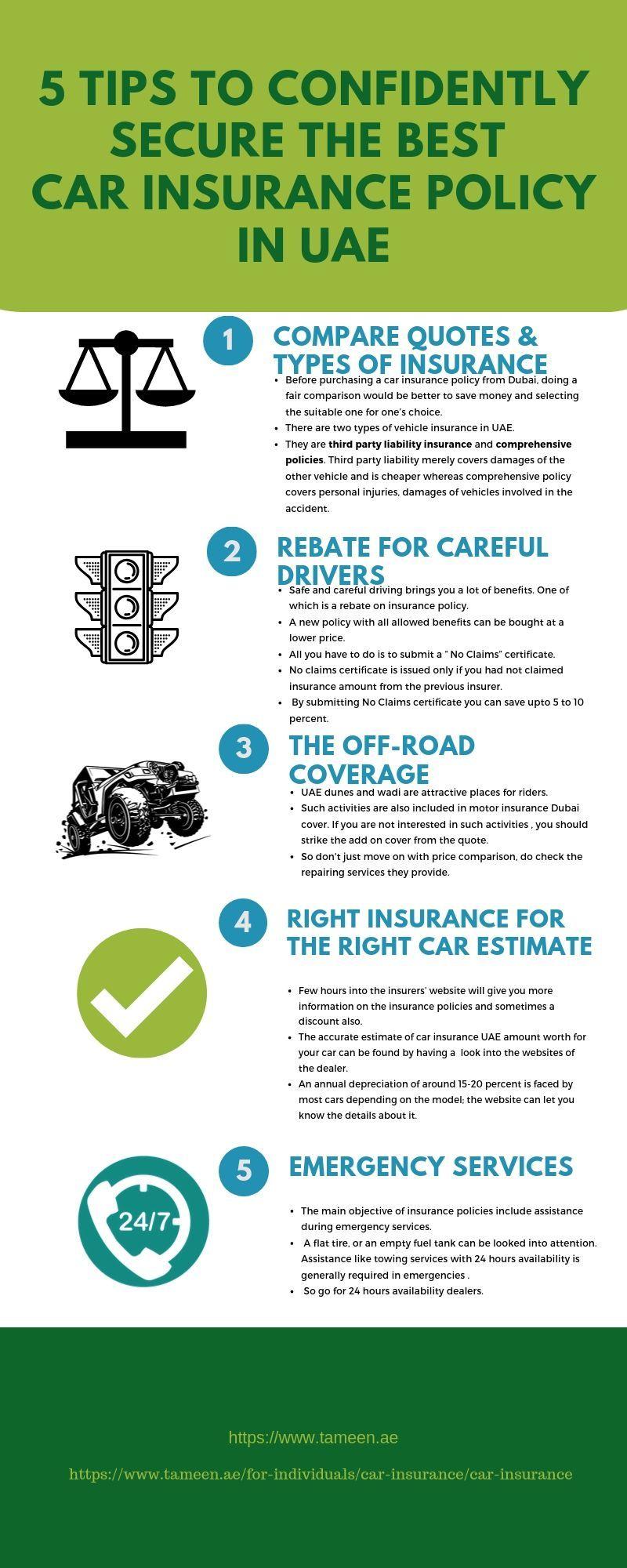 Pin by Omar Momani on Car insurance Car insurance